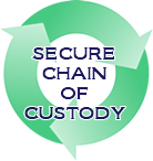 secure-chain